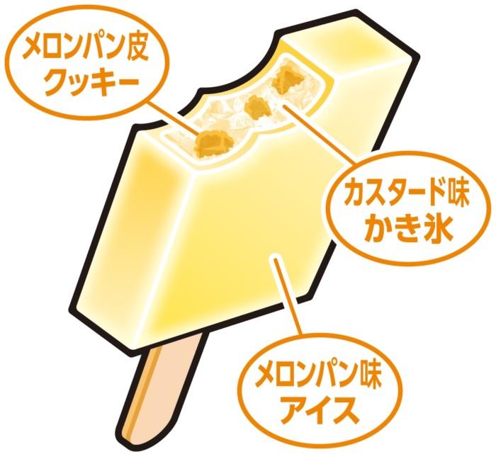 衝撃!ガリガリ君コーンポタージュ・シチュー・ナポリタンから数年、新シリーズはメロンパン味 ?! sub3-3-700x648