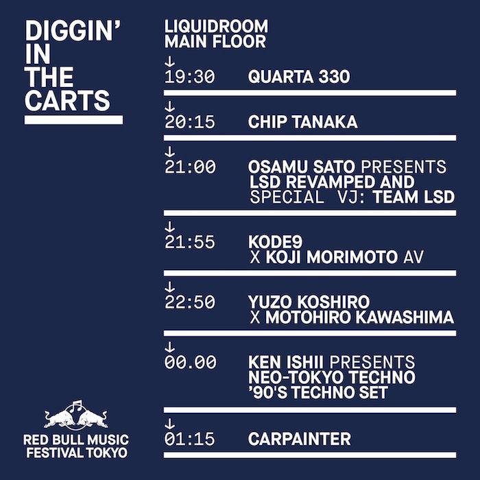 コンピレーションアルバム『Diggin' In The Carts』楽曲公開!ゲーム音楽×電子音楽フェスタイムテーブルも発表! diggininthecarts-17111610-700x700