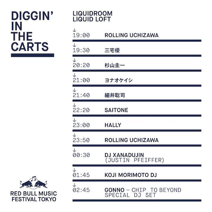 コンピレーションアルバム『Diggin' In The Carts』楽曲公開!ゲーム音楽×電子音楽フェスタイムテーブルも発表! diggininthecarts-17111611-700x700