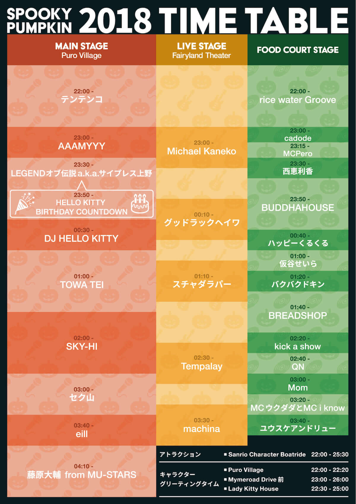 <SPOOKYPUMPKIN 2018 〜PURO ALL NIGHT HALLOWEEN PARTY〜>タイムテーブル発表!SKY-HIとハローキティの夢の共演も決定 timetable_preview-1200x1700