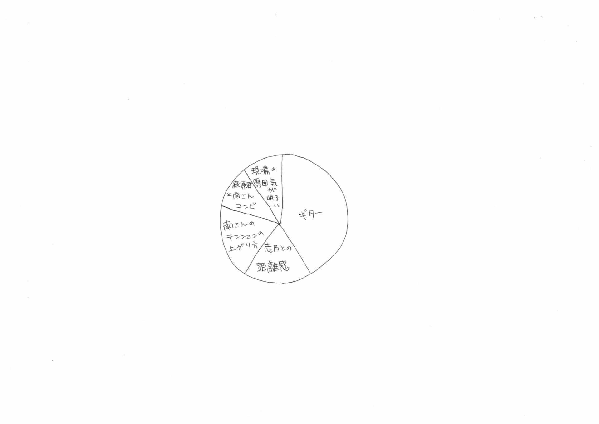 【インタビュー】女優・蒔田彩珠『志乃ちゃんは自分の名前が言えない』|透明感溢れる実力派女優の今を切り取る scan-001