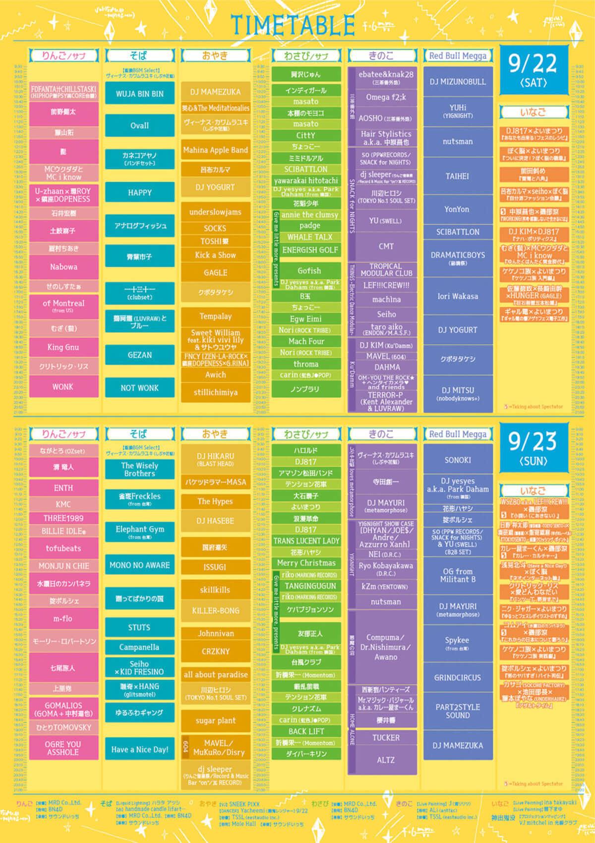 今週末開催!りんご音楽祭2018!先ずは渋谷のラジオ体操でウォームアップしてからフェスへGO! ringofes2018-timetable-1200x1700